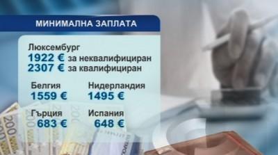 """Резултат с изображение за """"гърция доходи"""""""