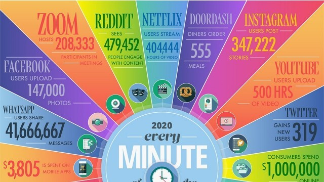 Плаща ли ни някой за 8-часовия работен ден, който прекарваме в Интернет?