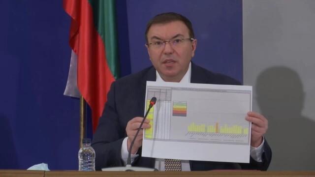 Костадин Ангелов: Колкото повече ваксинирани имаме, толкова по-скоро мерките ще останат само лош спомен