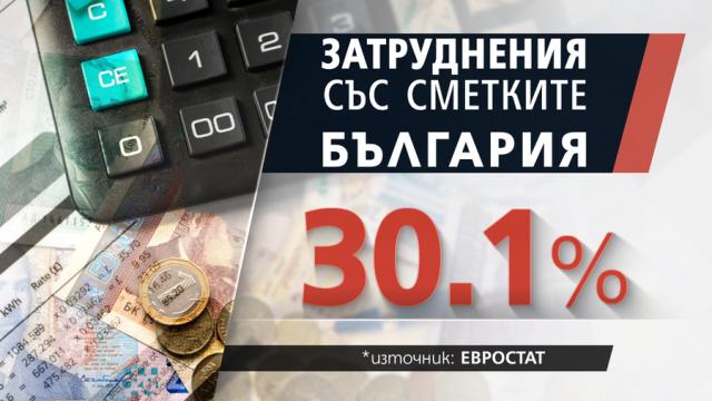 Евростат: Всеки трети българин не може да плаща сметките си