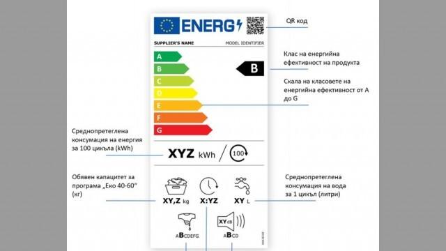 Кои уреди ще имат нови енергийни етикети от 1 март?