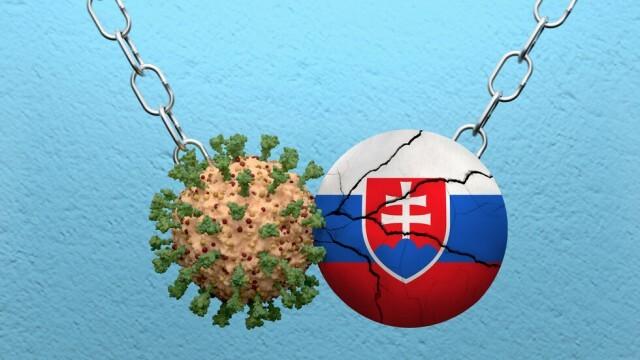 5,5 милионна Словакия започва масово тестване за коронавирус