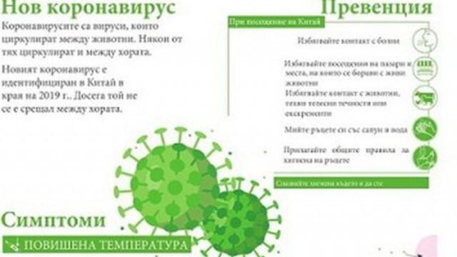 Отново шестима заразени с коронавирус в Плевен за денонощие, 303 за страната