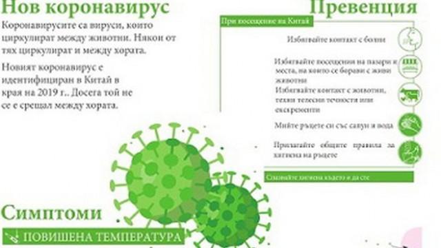 Вижте какви са десетте препоръки на здравното министерство за ограничаване заразата от КОВИД 19!