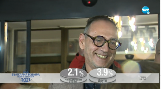 Любен Дилов-син: ГЕРБ печели избори за 14-и пореден път